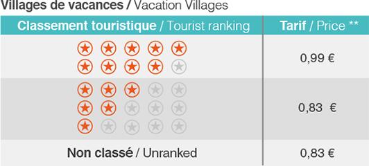 taxe séjour villages vacances 2017